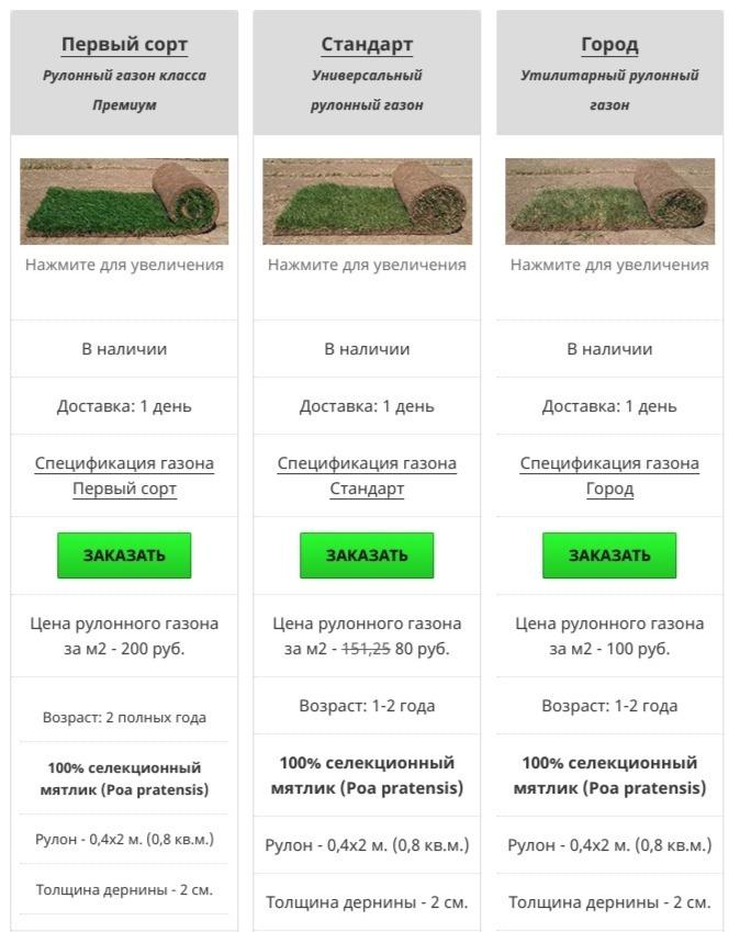 О качестве газона и его цене